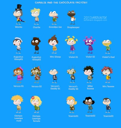 Charlie and the Chocolate Factory Island characters
