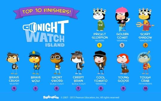 Top 10 Night Watch Public Launch