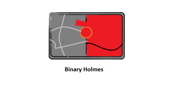 Binary holmes