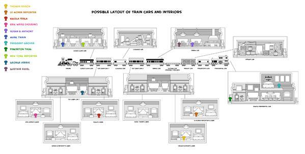 mystery train layout