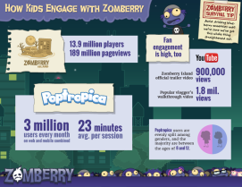 zomberrypitch5