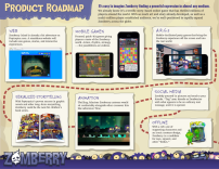 zomberrypitch6